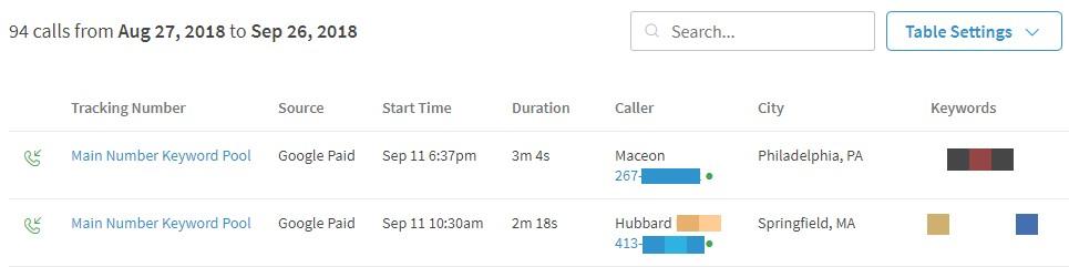 callrail call tracking